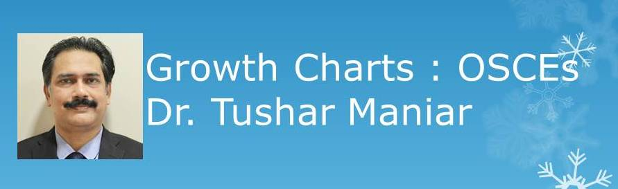 Click here for OSCEs on Growth Charts